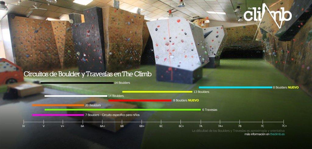 Actualizado el esquema de circuitos de The Climb 4