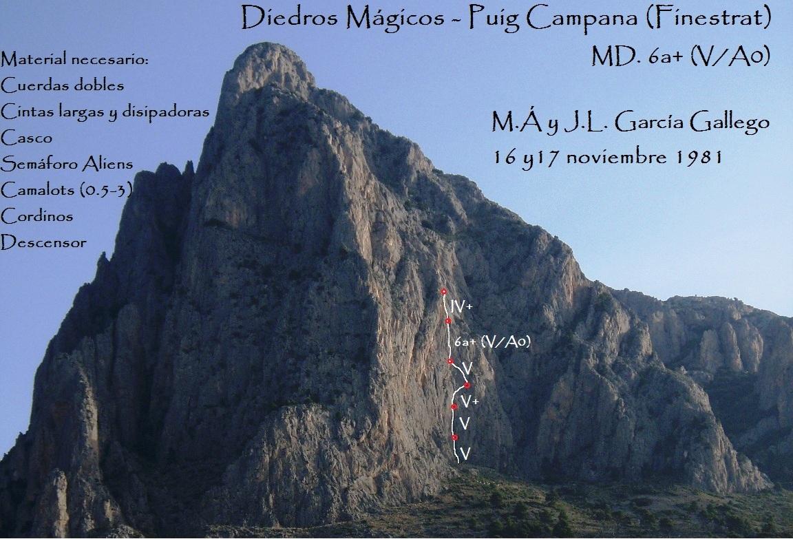 Diedros Mágicos Puig Campana