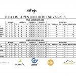 The Climb Open Boulder Festival 2018 133