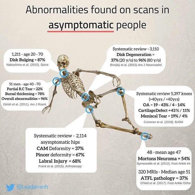 Anomalías encontradas en las exploraciones en personas 1