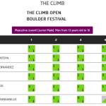 The Climb Open Boulder Festival 2020, lo que dio de sí 18