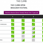 The Climb Open Boulder Festival 2020, lo que dio de sí 19