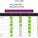 The Climb Open Boulder Festival 2020, lo que dio de sí 20