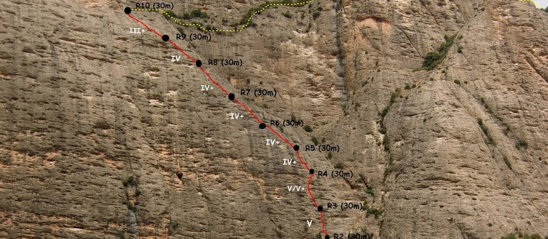 ESCALADA-PIRINEOS-peña rueba sendero limite
